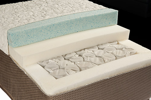 restonic-mattress-cutaway-wilk-furniture-design-random-lake-sheboygan